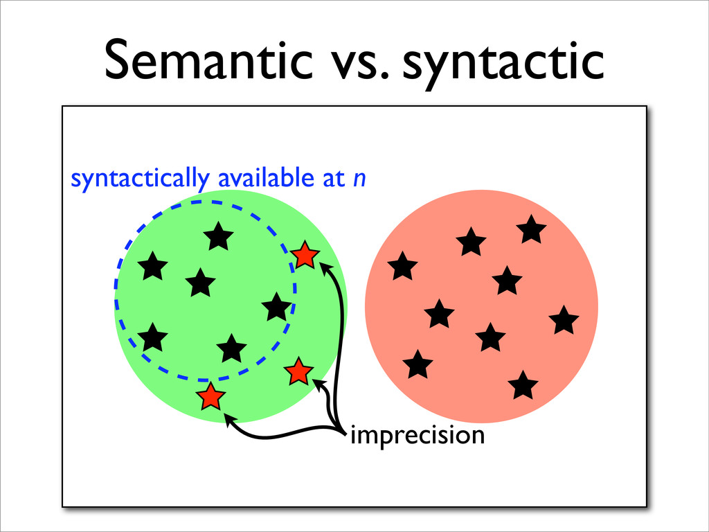 Semantic vs. syntactic syntactically available ...