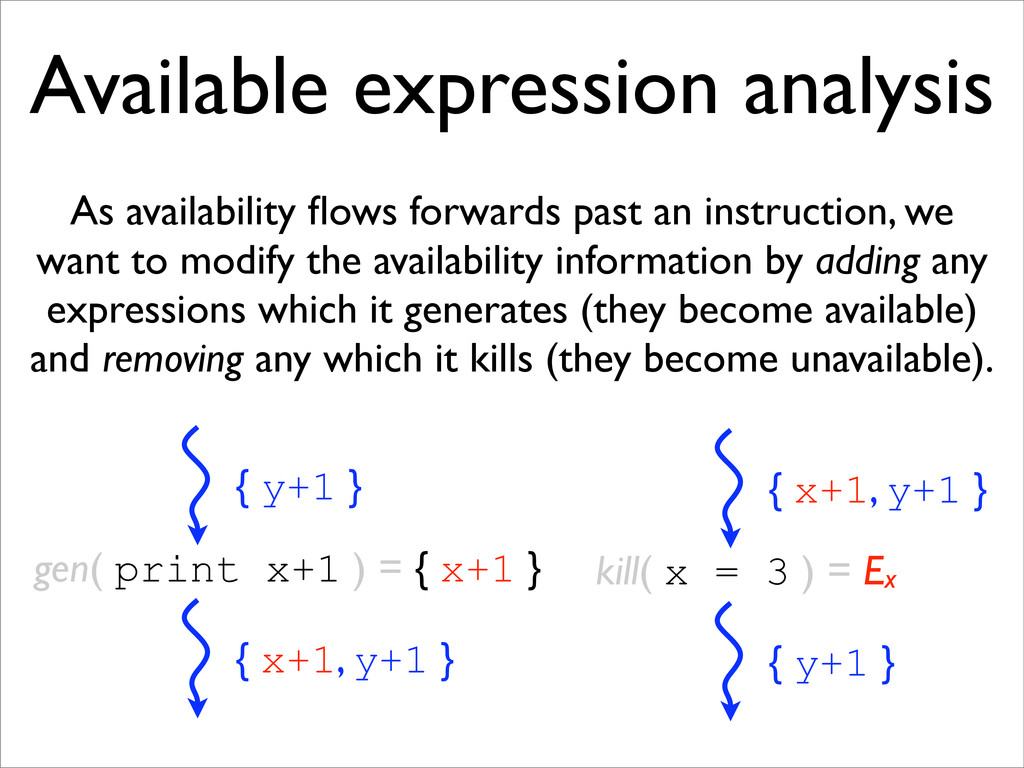 Available expression analysis As availability fl...