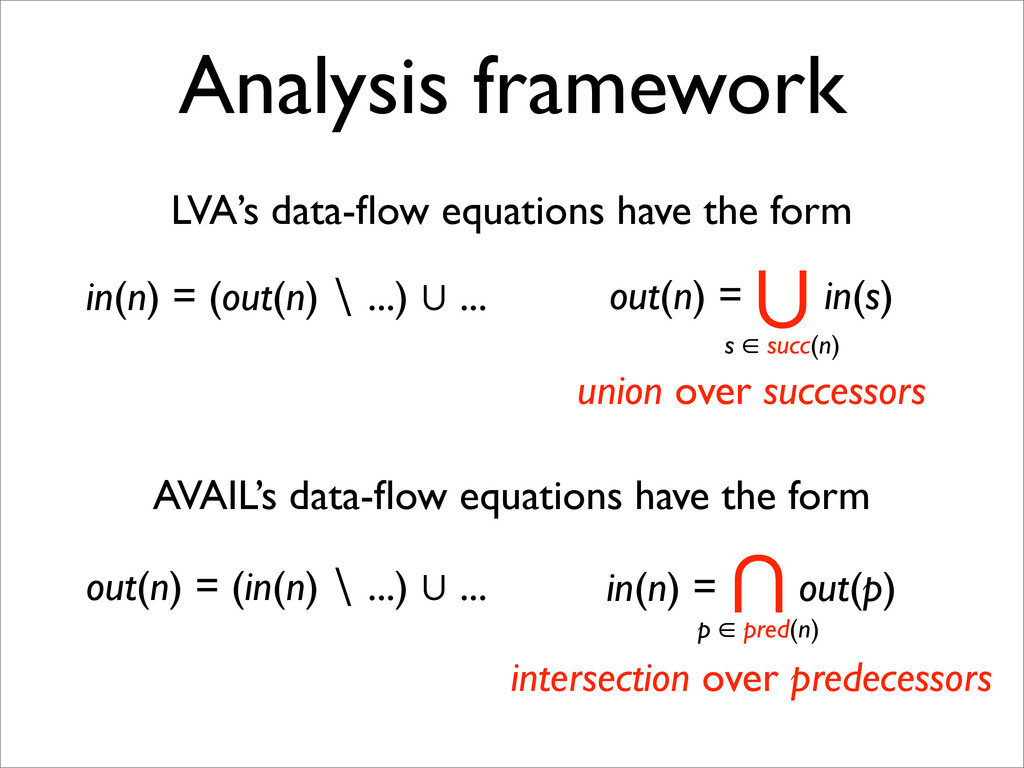 Analysis framework AVAIL's data-flow equations h...
