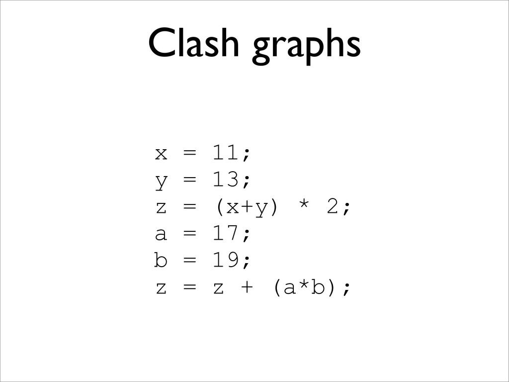 Clash graphs x = 11; y = 13; z = (x+y) * 2; a =...