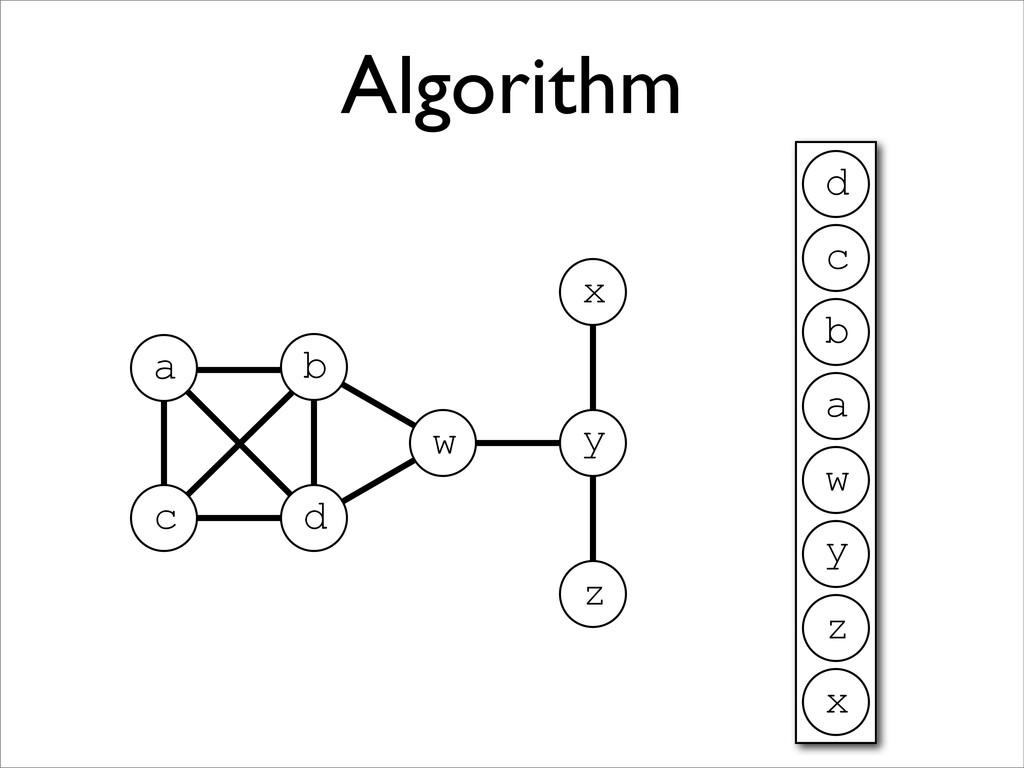 Algorithm z a x z y w b c d x y w a b c d