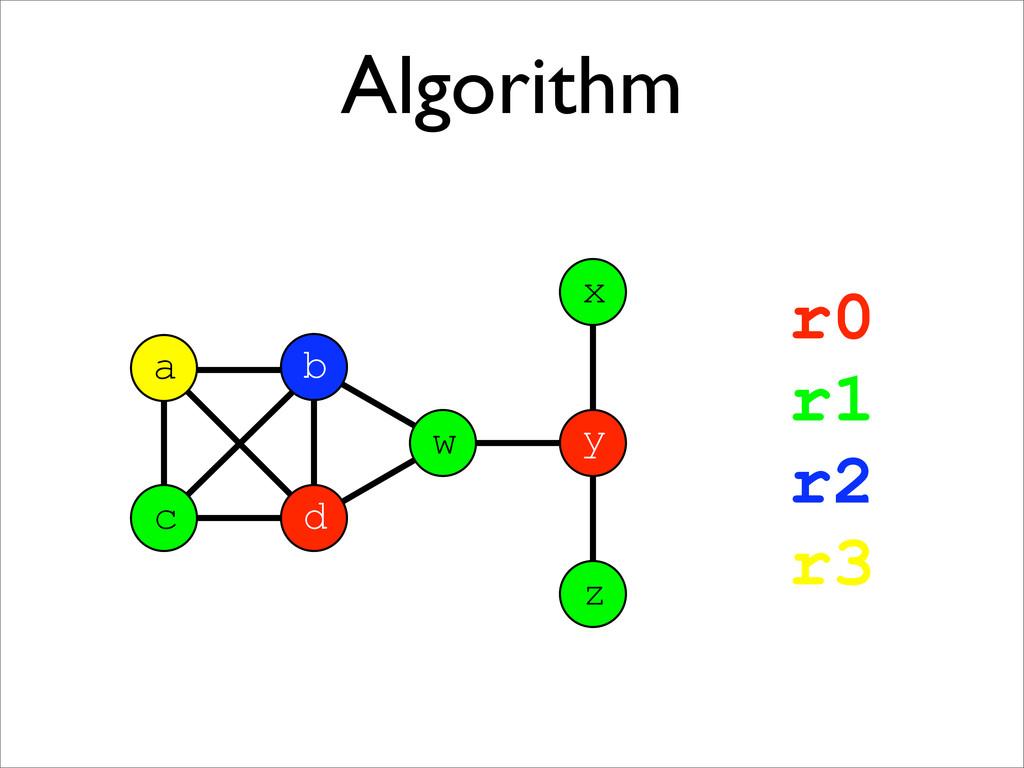 Algorithm a x z y w b c d d c a b w x y z r0 r1...