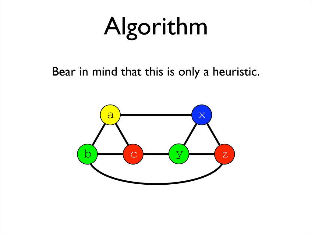 Algorithm Bear in mind that this is only a heur...