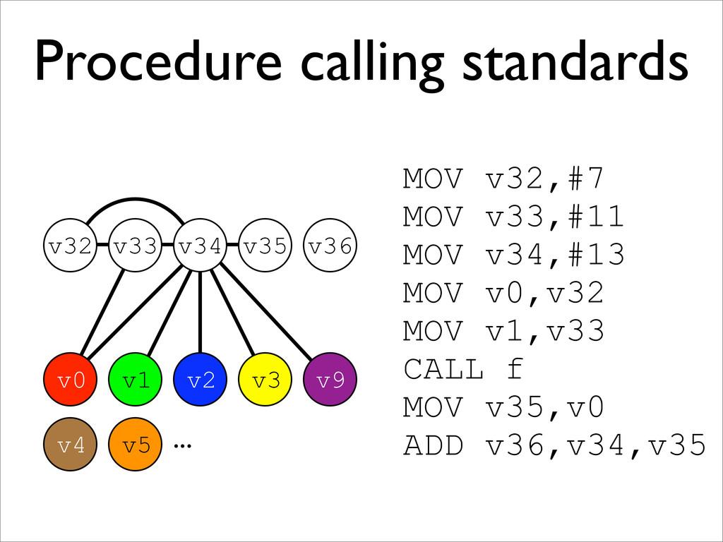MOV v32,#7 MOV v33,#11 MOV v34,#13 MOV v0,v32 M...