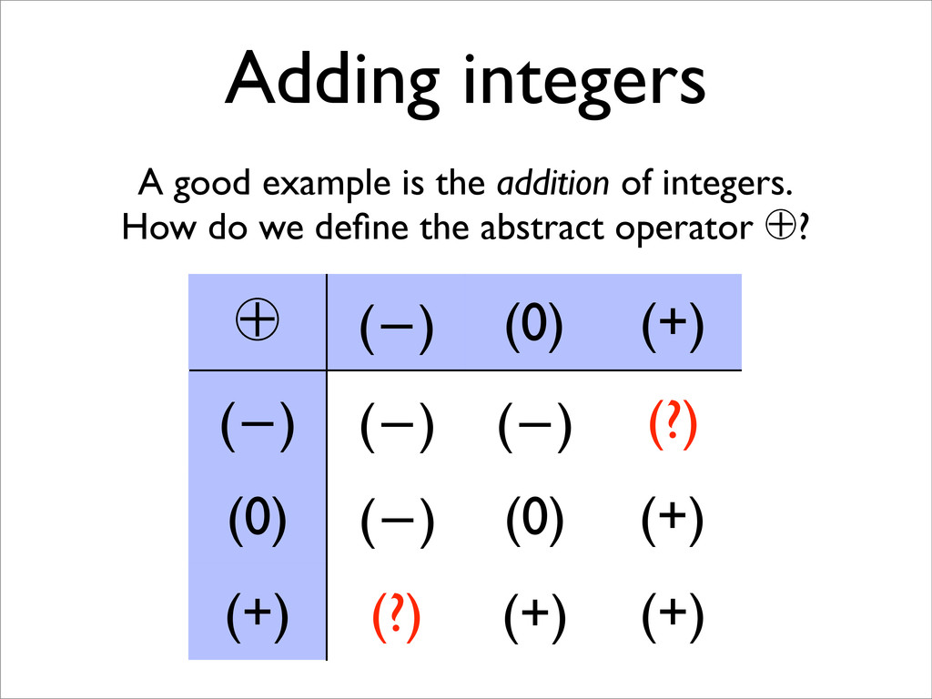 Adding integers A good example is the addition ...