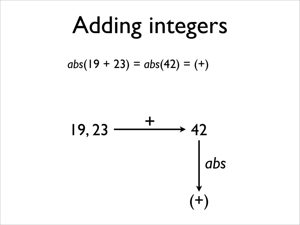= (+) Adding integers 19, 23 42 (+) + abs abs(1...