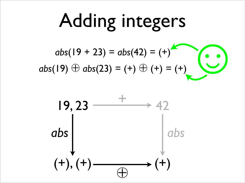 = (+) = (+) Adding integers ☺ 19, 23 (+), (+) 4...