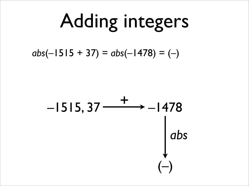 (–) = (–) Adding integers –1515, 37 –1478 + abs...