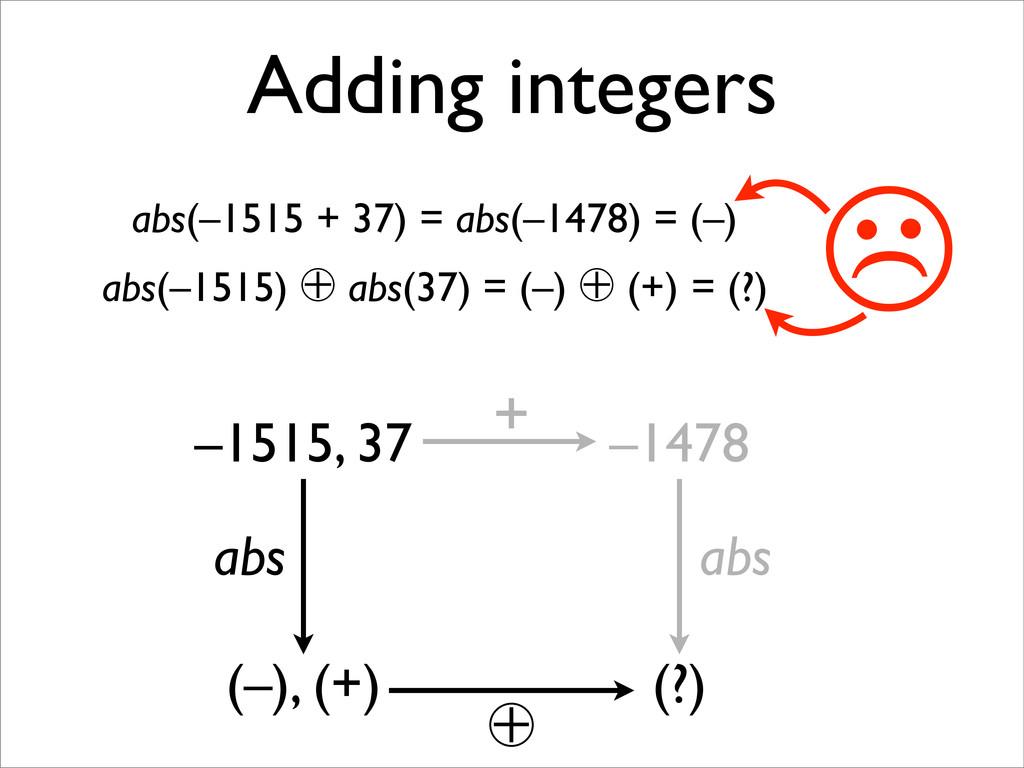 = (?) = (–) Adding integers ☹ –1515, 37 (–), (+...