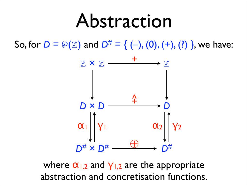 Abstraction ℤ × ℤ ℤ + + ^ 㱾 D D × D α1 γ1 D# × ...