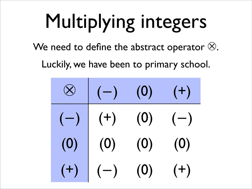 Multiplying integers We need to define the abstr...
