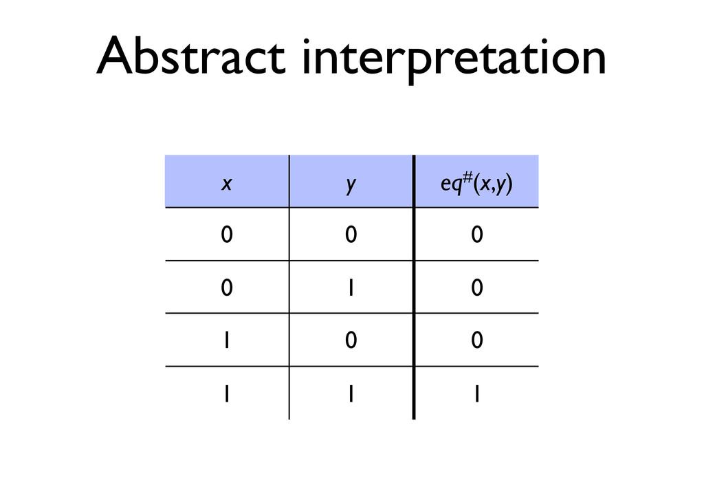 Abstract interpretation x y eq#(x,y) 0 0 0 0 1 ...