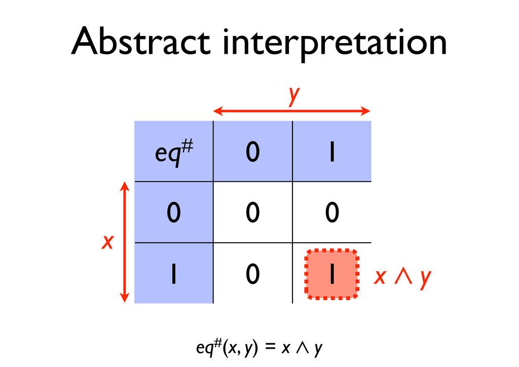 x 㱸 y Abstract interpretation eq#(x, y) = x 㱸 y...