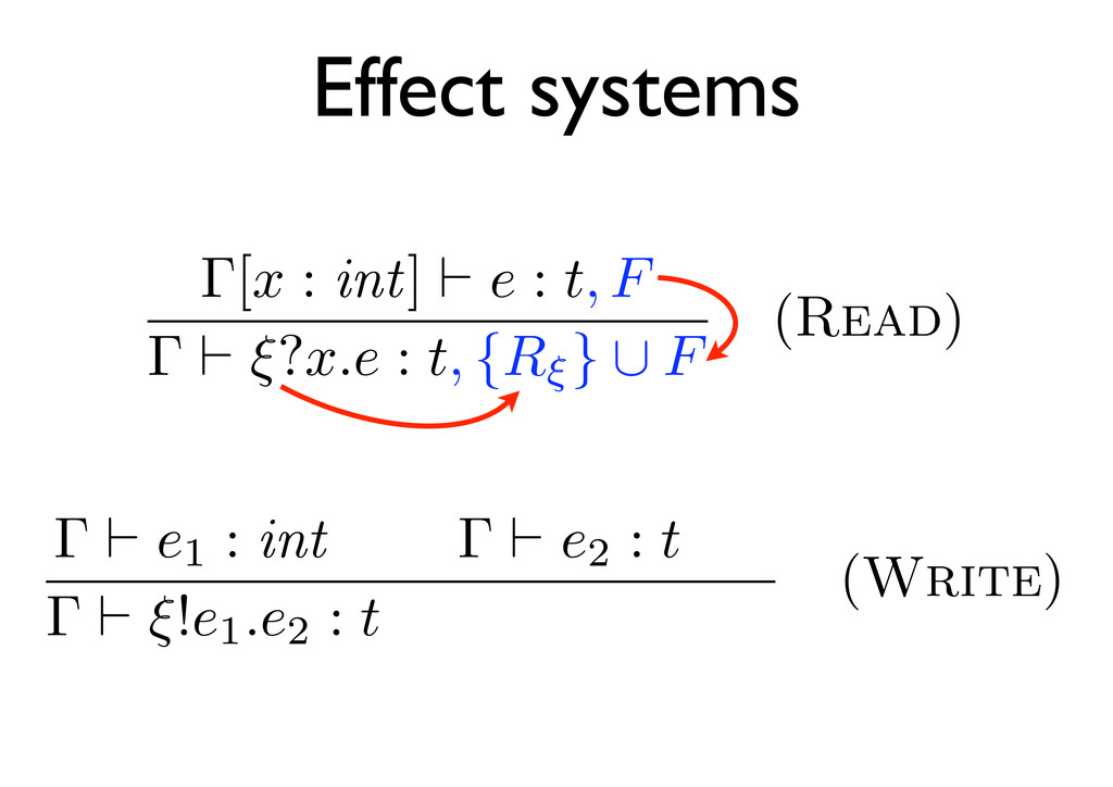 Γ e1 : int, F Γ e2 : t, F Γ ξ!e1 .e2 : t, F ∪ {...