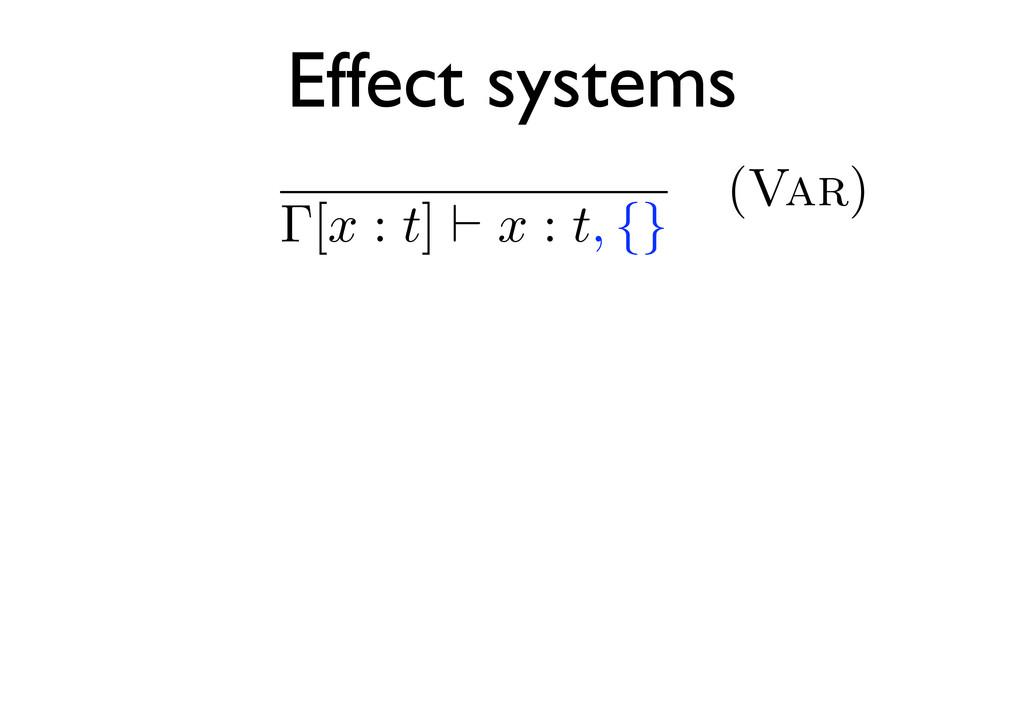 Γ[x : t] x : t, {} (Var) Effect systems
