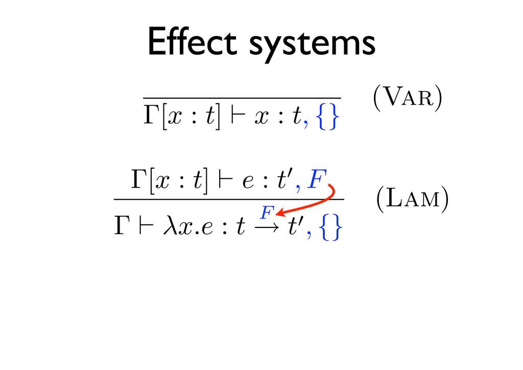 Γ[x : t] x : t, {} (Var) Γ[x : t] e : t , F Γ λ...