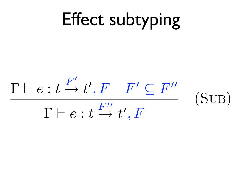 Effect subtyping Γ e : t F → t , F F ⊆ F Γ e : ...