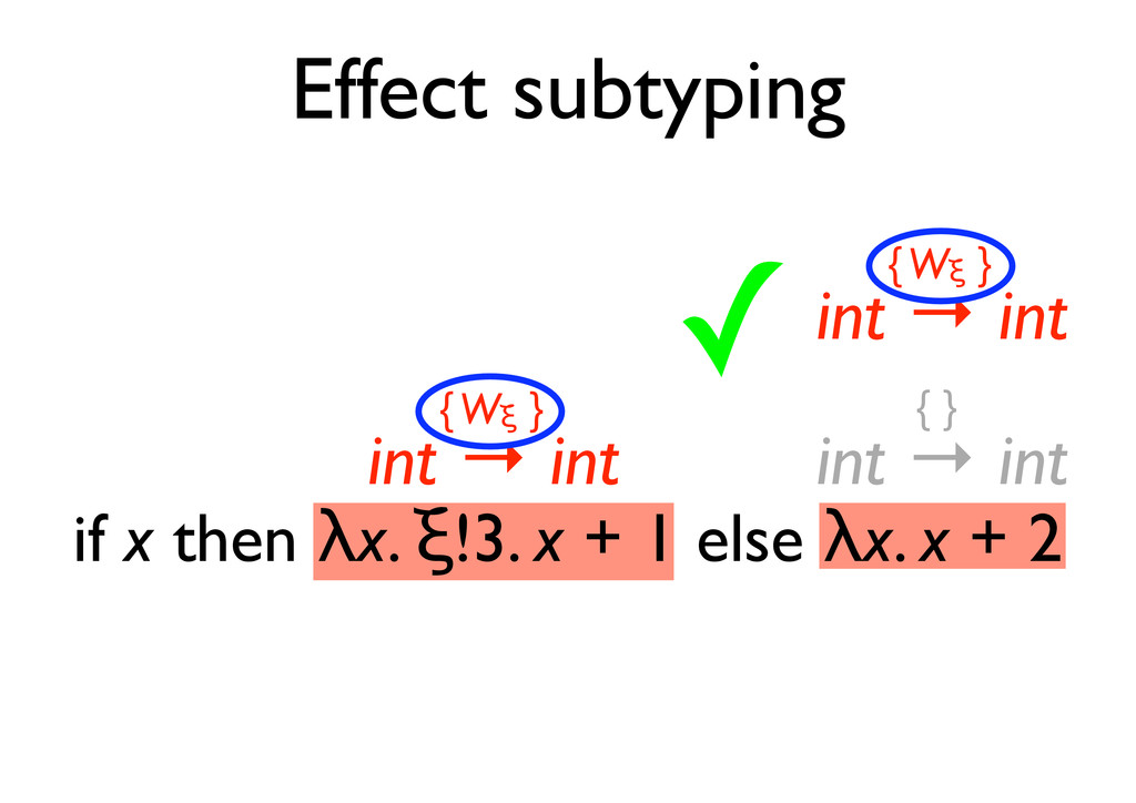 "Effect subtyping int $ int { W"" } int $ int { }..."