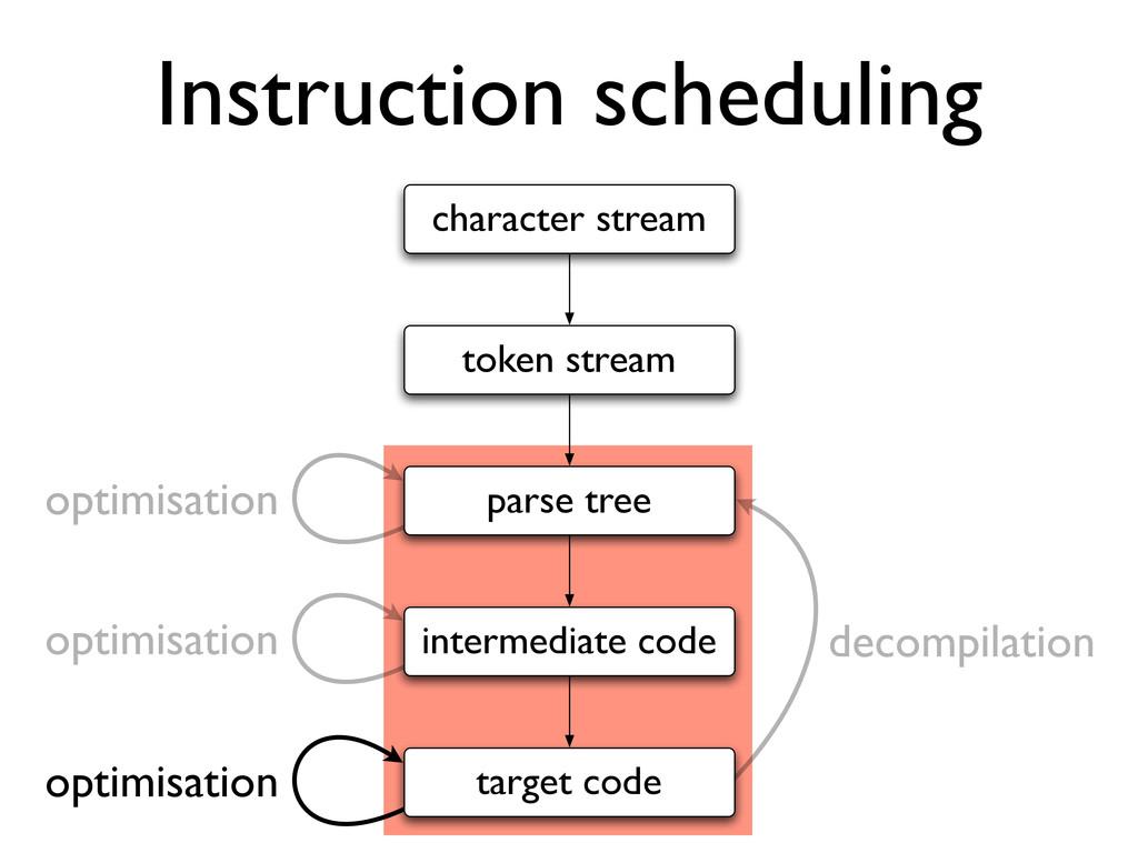 Instruction scheduling intermediate code parse ...