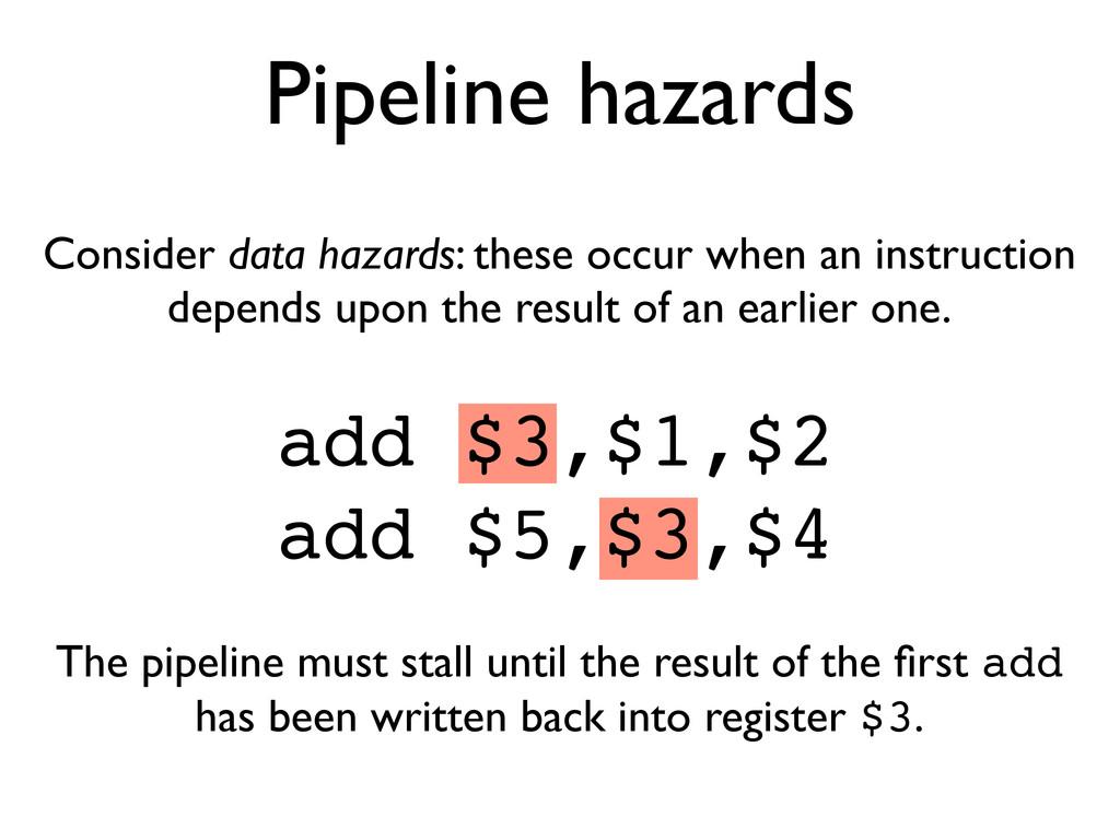 add $3,$1,$2 add $5,$3,$4 Pipeline hazards Cons...