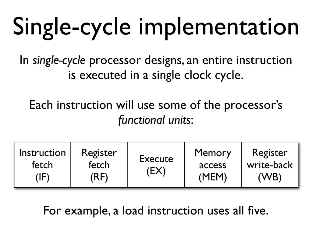 Single-cycle implementation In single-cycle pro...