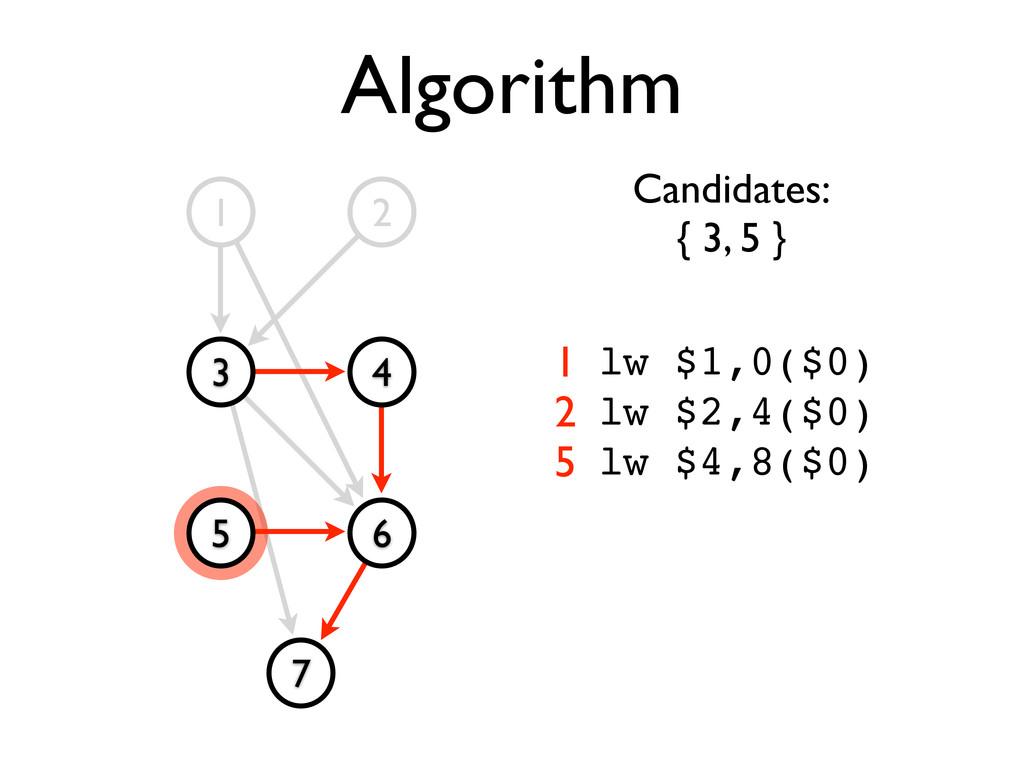 Algorithm 1 2 3 4 5 6 7 Candidates: { 3, 5 } lw...