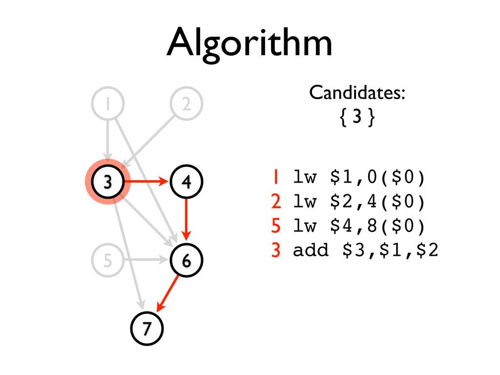Algorithm 1 2 3 4 5 6 7 Candidates: { 3 } lw $1...