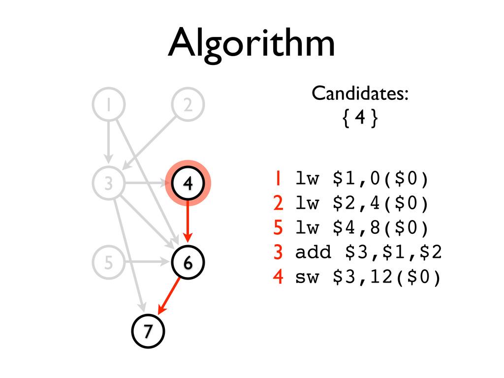 Algorithm 1 2 3 4 5 6 7 Candidates: { 4 } lw $1...