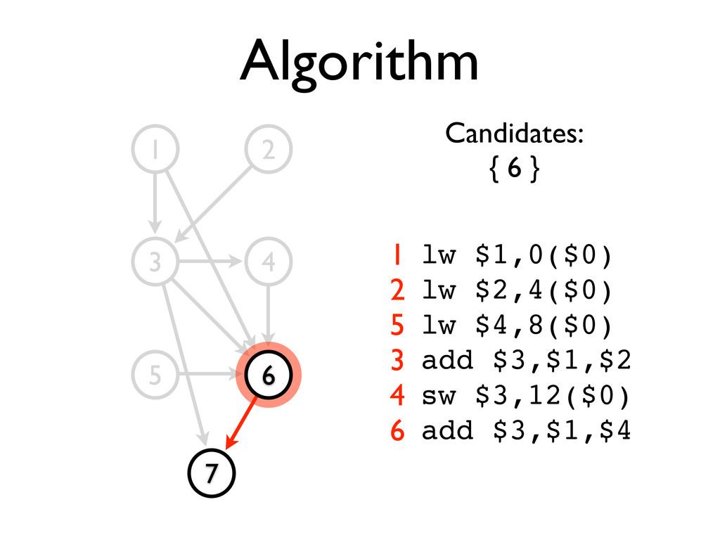 Algorithm 1 2 3 4 5 6 7 Candidates: { 6 } lw $1...