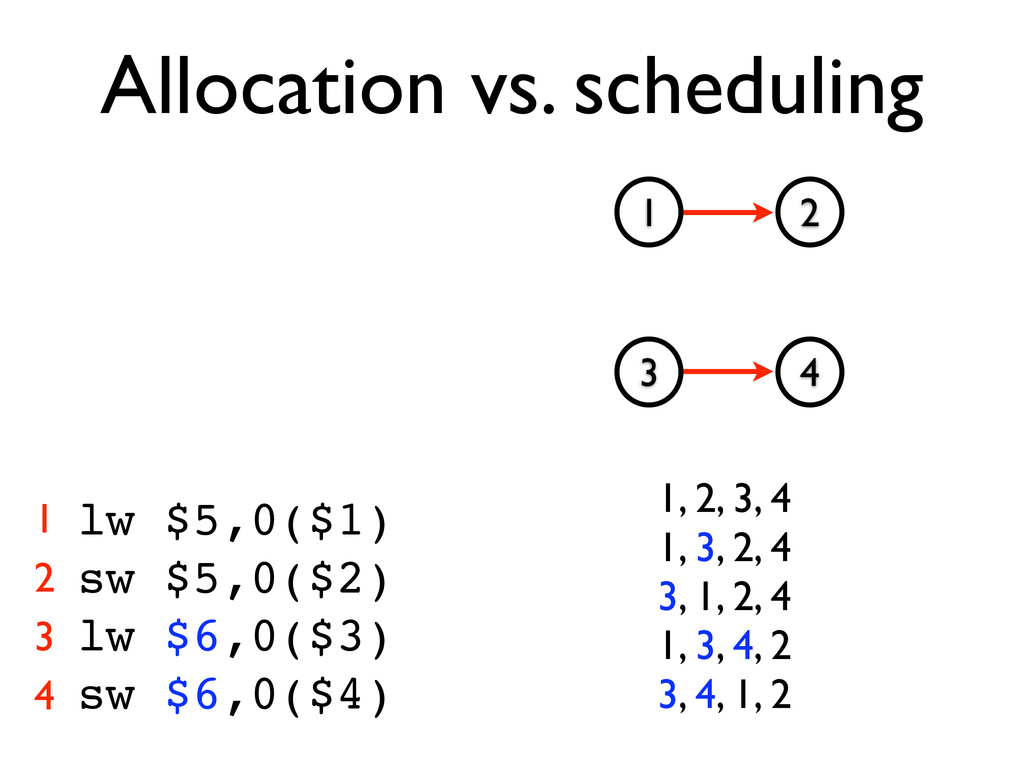 Allocation vs. scheduling lw $5,0($1) sw $5,0($...