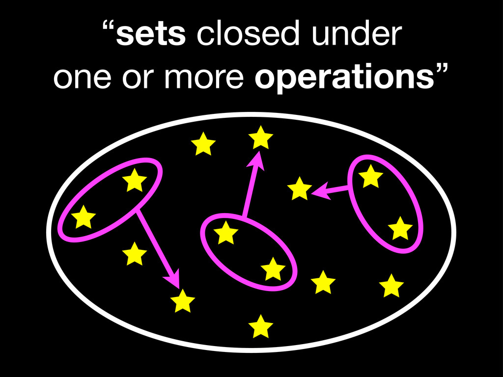 """sets closed under one or more operations"""