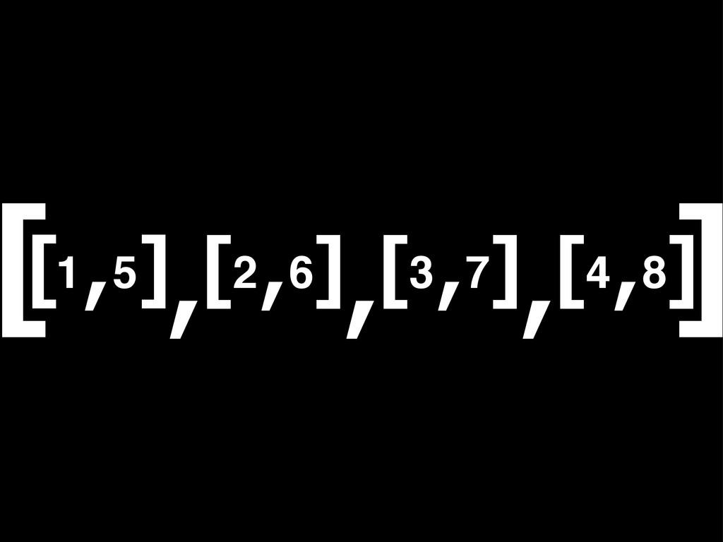 [ ] 2 1 3 4 6 5 7 8 [ ] , , , , [ ] [ ] [ ] , ,...
