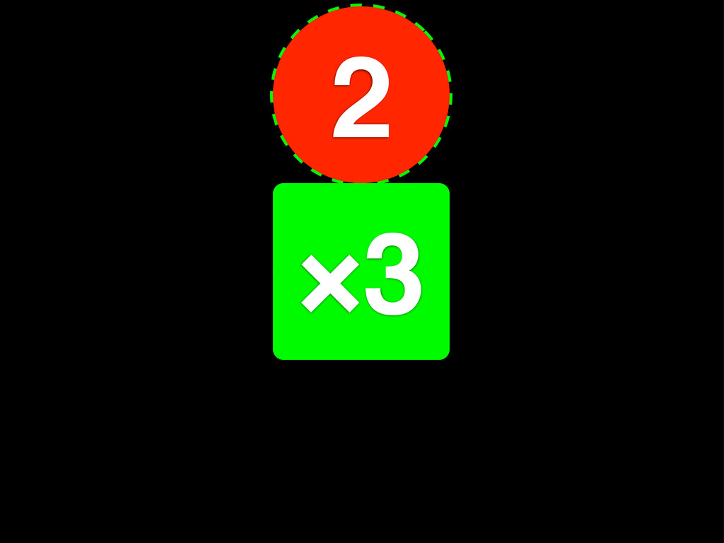 2 2 6 ×3