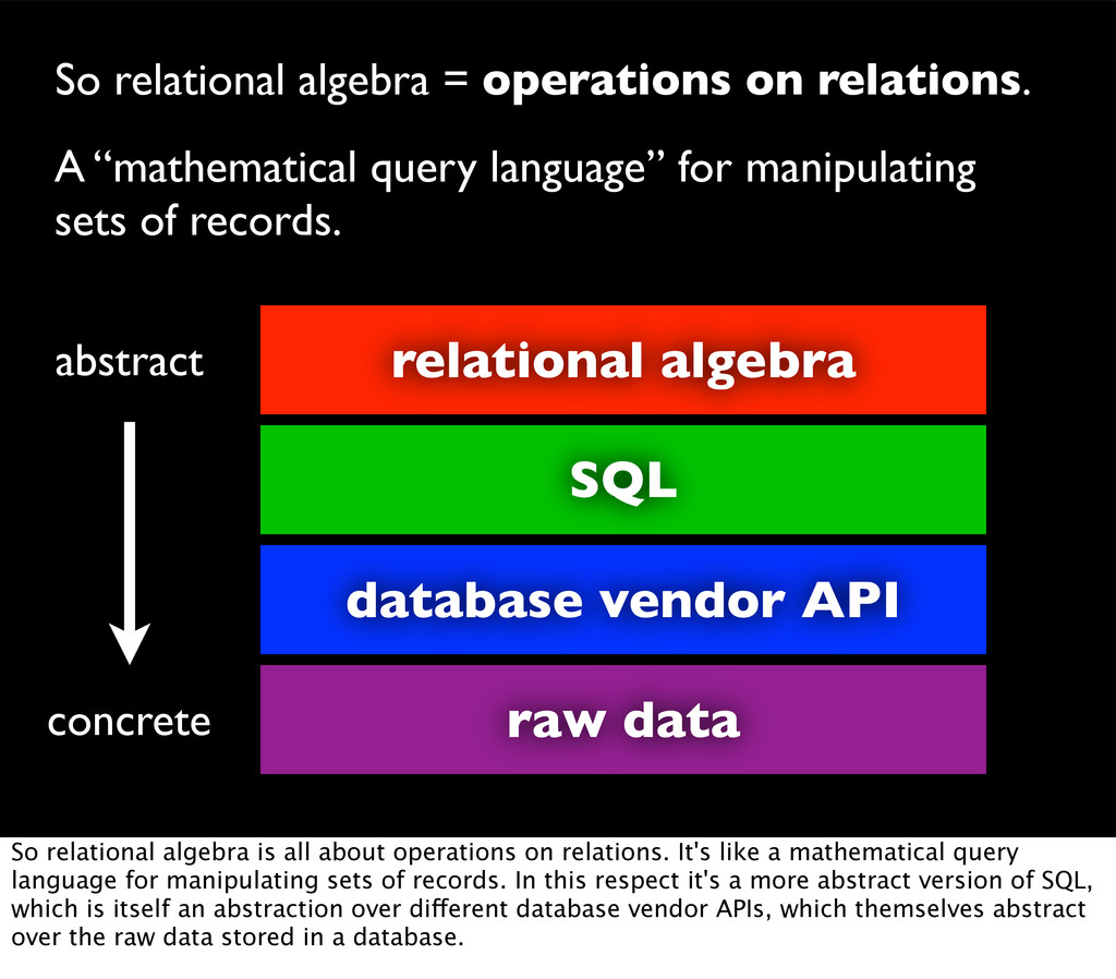 "A ""mathematical query language"" for manipulatin..."