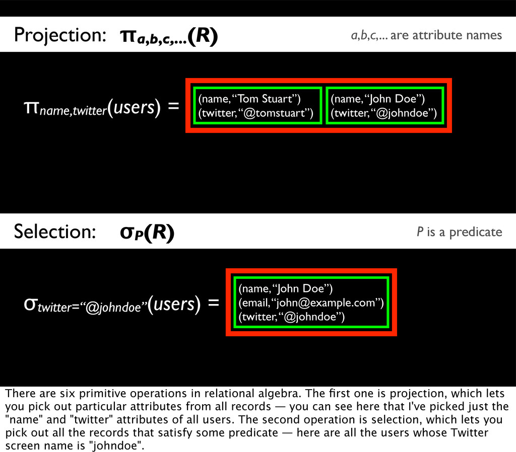 Selection: σP(R) P is a predicate Projection: π...