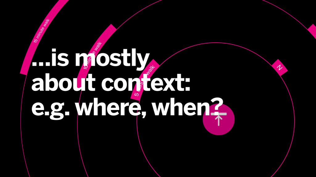 …is mostly about context: e.g. where, when?