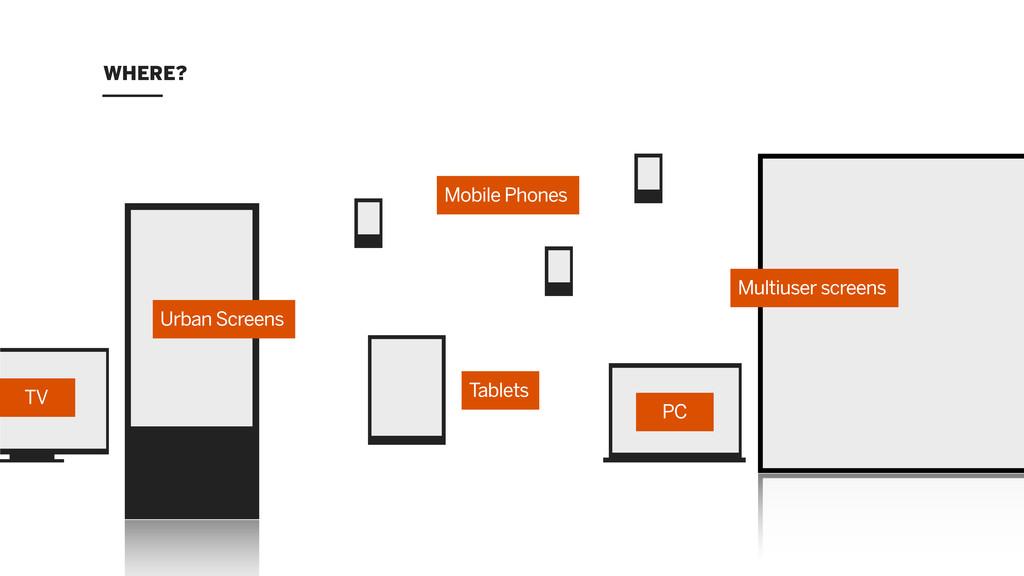 Urban Screens Mobile Phones Tablets Multiuser s...