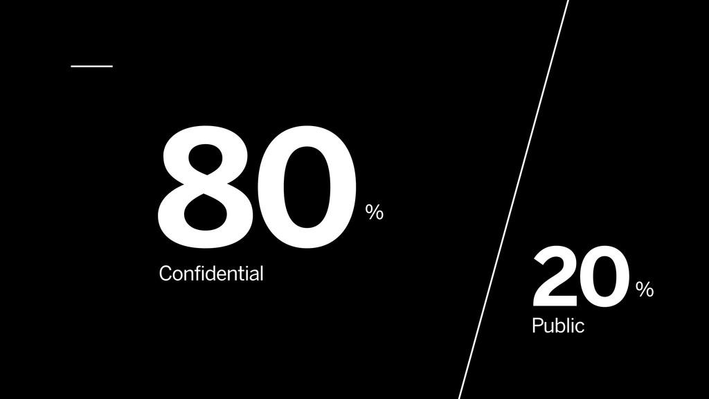 80 Confidential 20 Public % %
