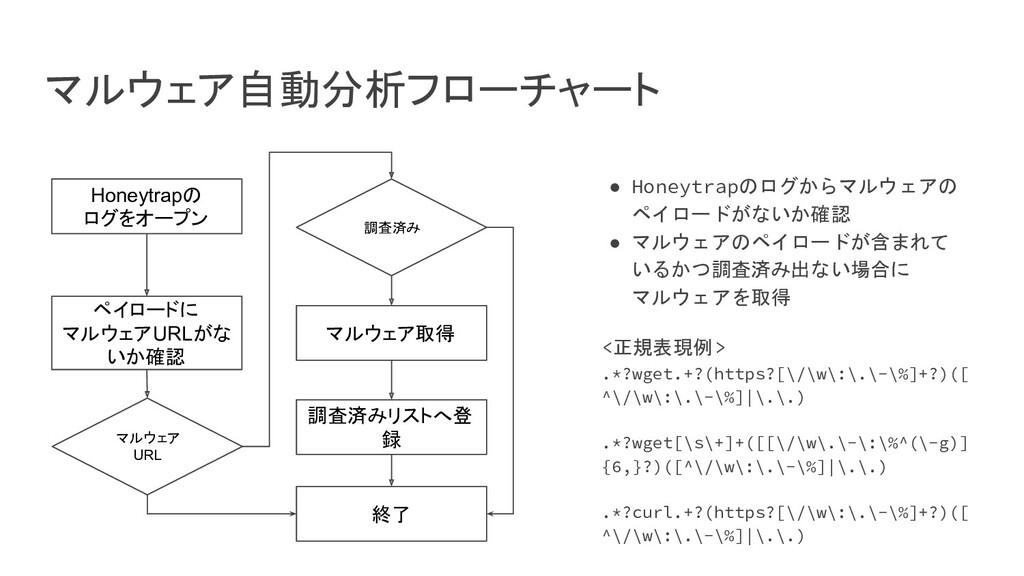 マルウェア自動分析フローチャート ● Honeytrapのログからマルウェアの ペイロードがな...