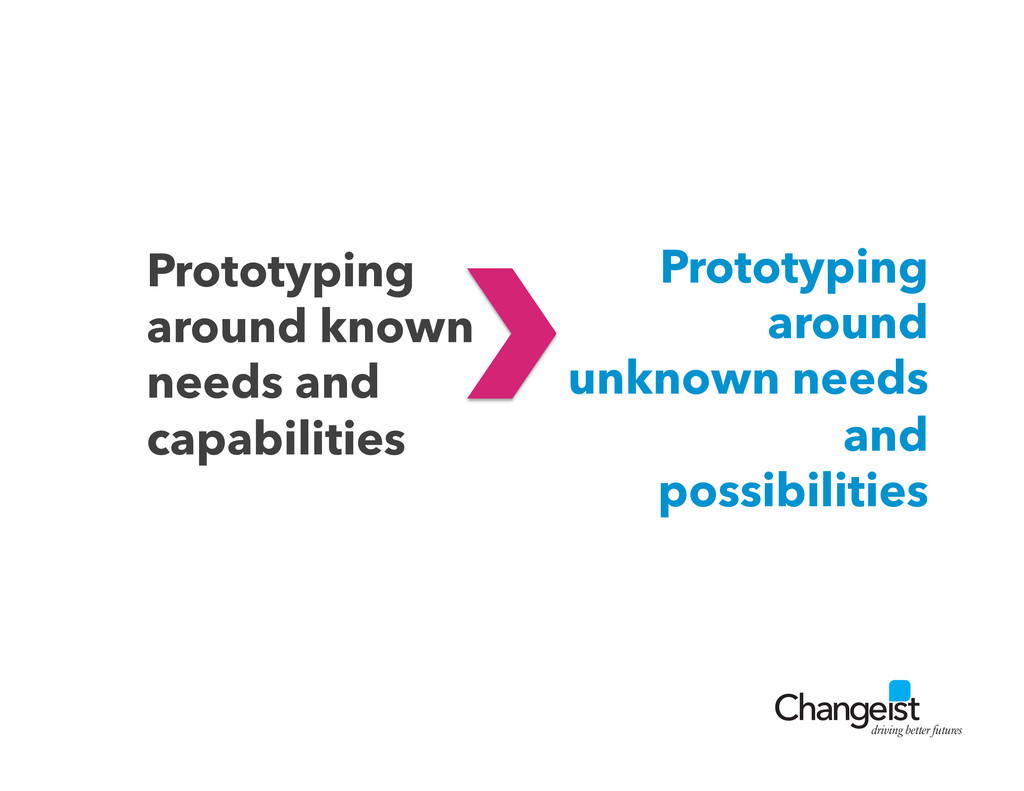driving better futures Prototyping around known...