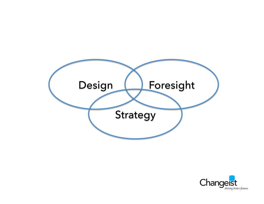 driving better futures Design Foresight Strategy