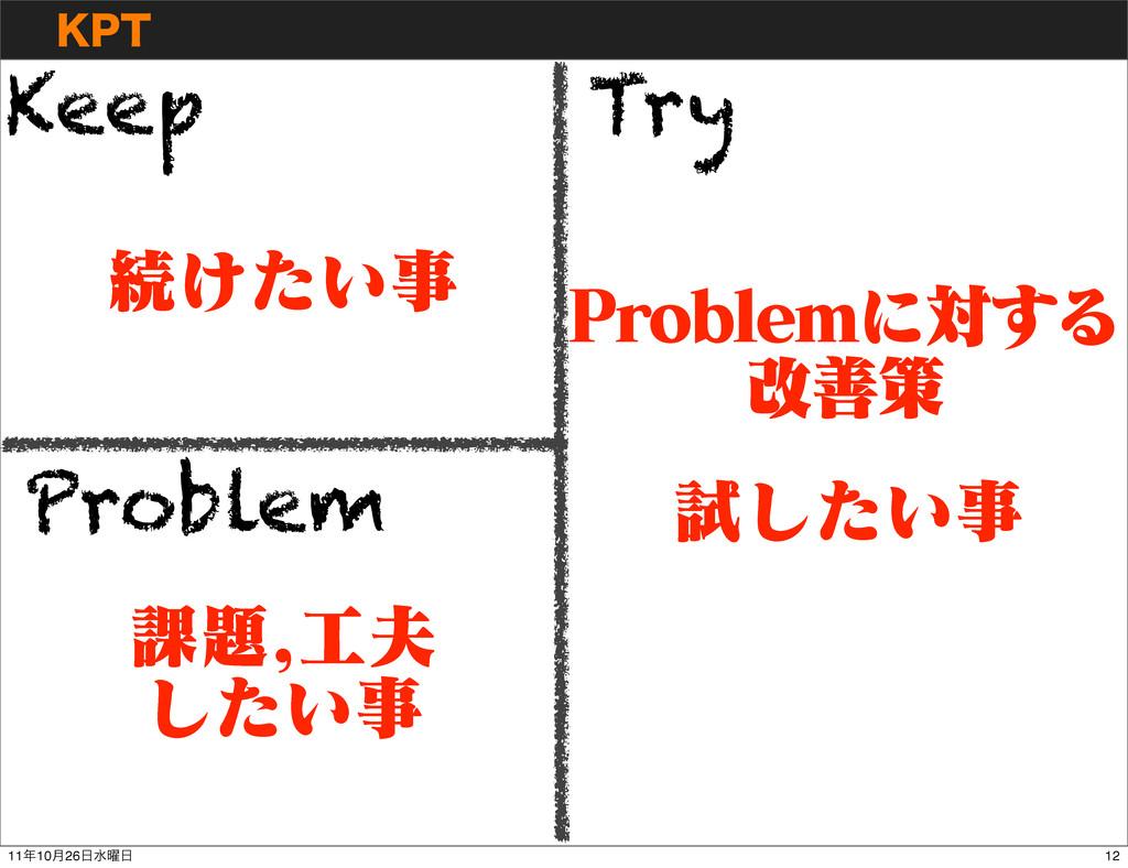 ,15 Keep Problem Try ଓ͚͍ͨࣄ ՝ ͍ͨ͠ࣄ 1SPCMFNʹର...