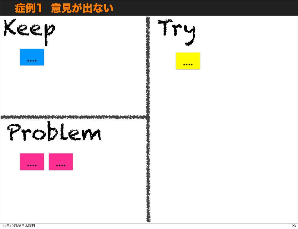 ྫҙݟ͕ग़ͳ͍ Keep Problem Try .... .... .... ......