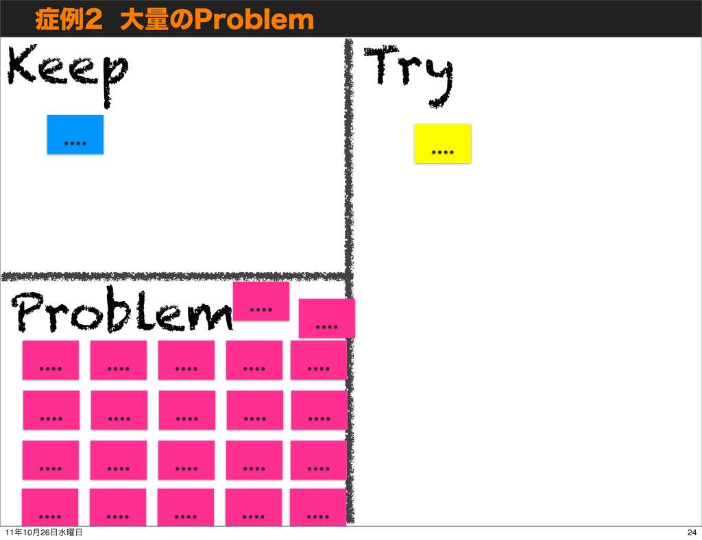 ྫେྔͷ1SPCMFN Keep Problem Try .... .... .......