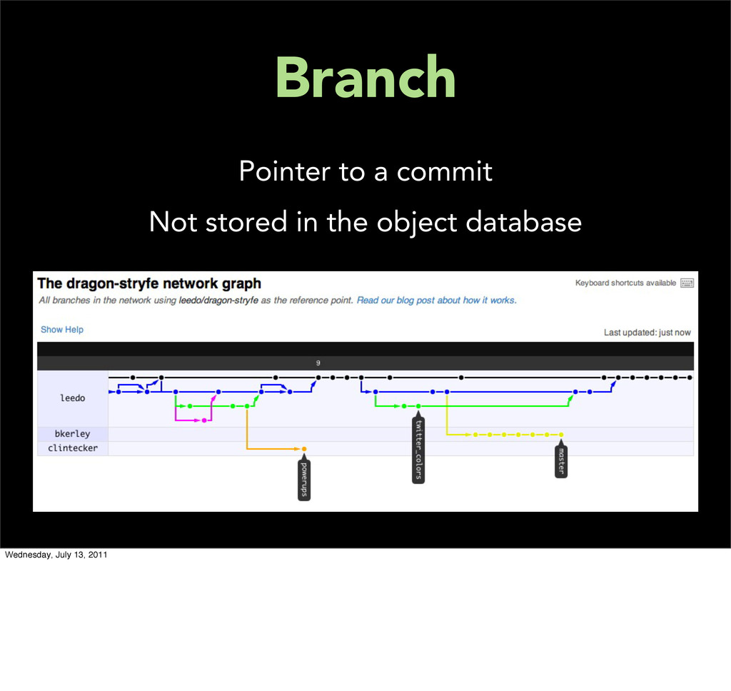 Branch Pointer to a commit Not stored in the ob...