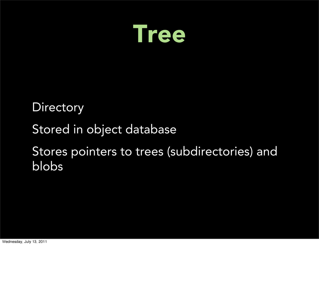 Tree Directory Stored in object database Stores...