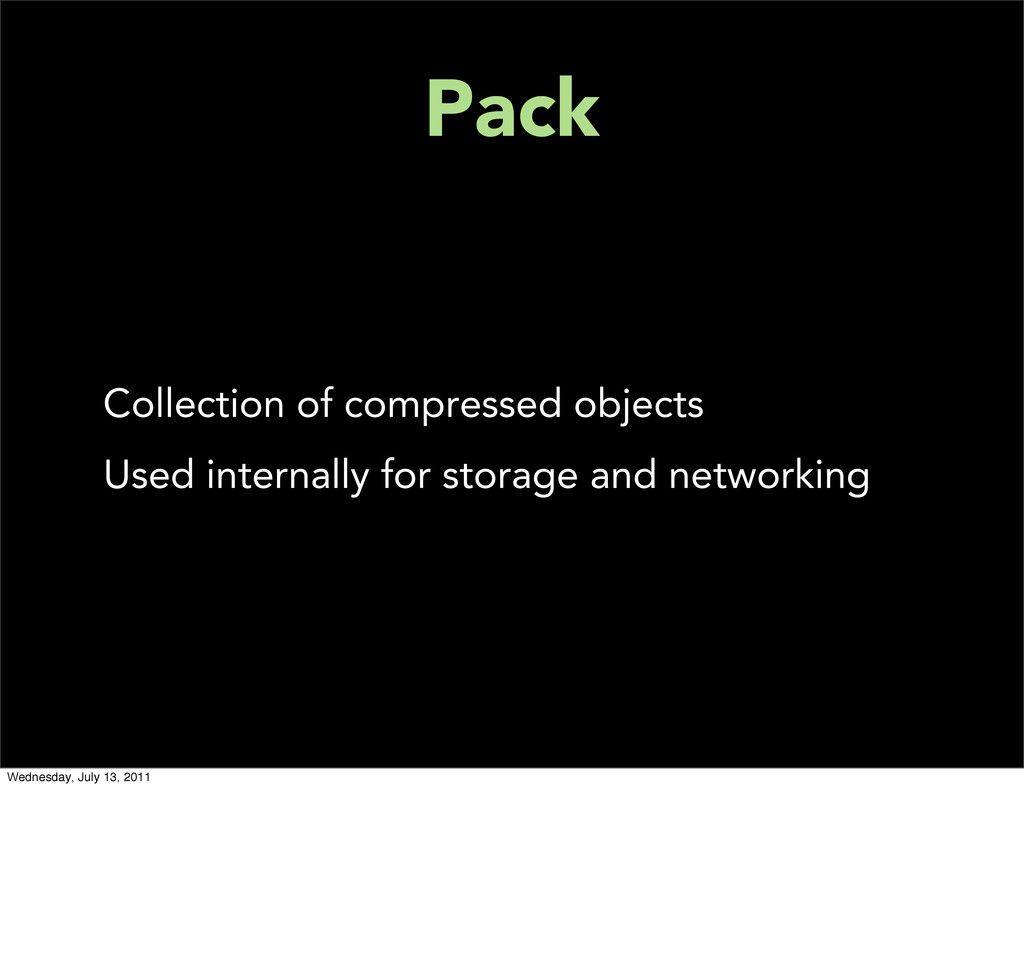 Pack Collection of compressed objects Used inte...