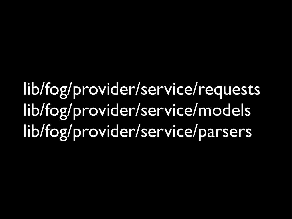 lib/fog/provider/service/requests lib/fog/provi...