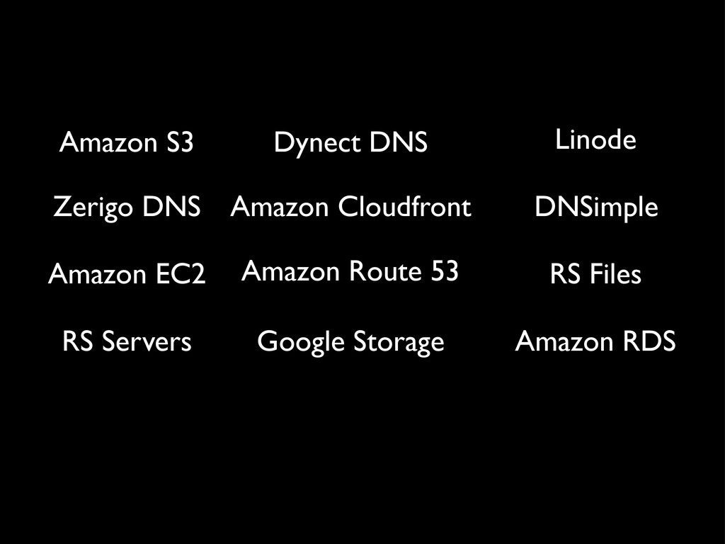Amazon EC2 Amazon S3 Zerigo DNS RS Files RS Ser...