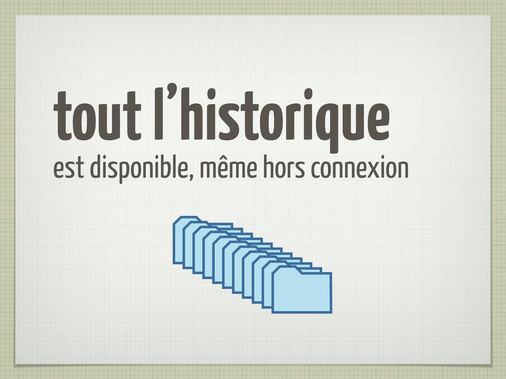 tout l'historique est disponible, même hors con...